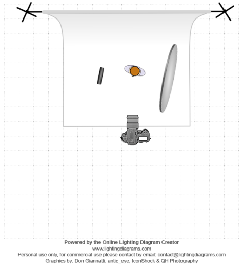 lighting-diagram-1564689094.png